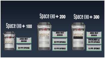 space eko materiali filtranti